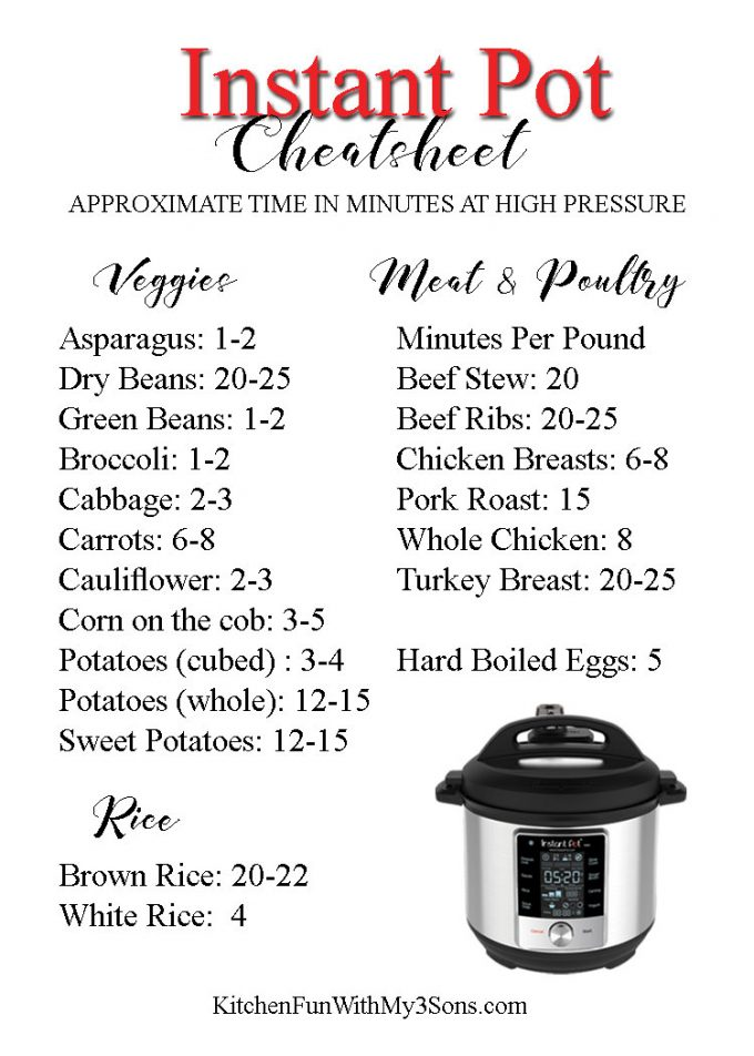 Instant Pot Tips with a Printable Cheat Sheet!