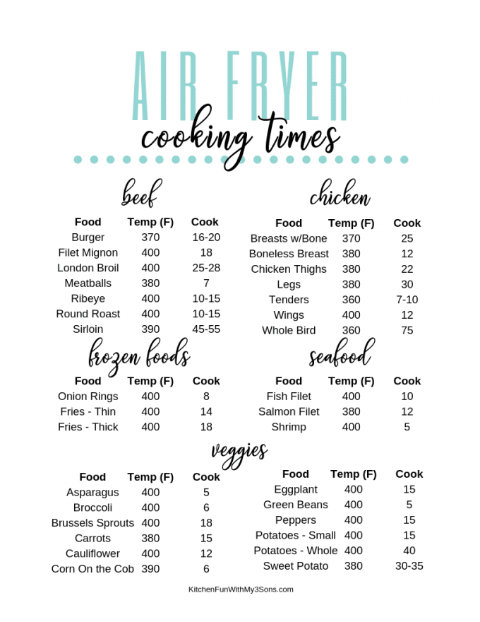 Air Fryer Cooking Times Printable