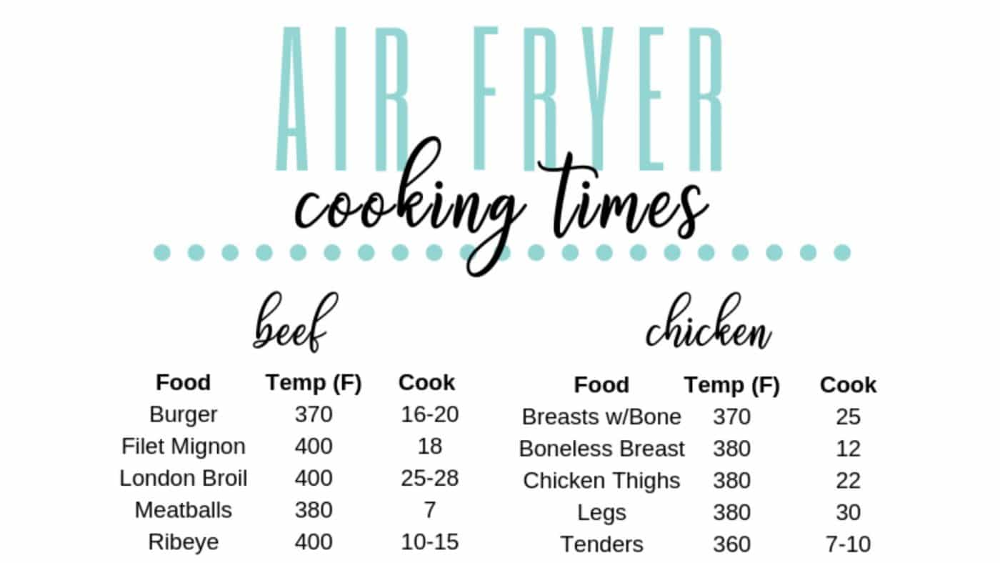 20 Of The BEST Air Fryer Tips Including A Free Cooking Times Printable