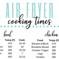 20 of the BEST Air Fryer Tips including a Free Printable
